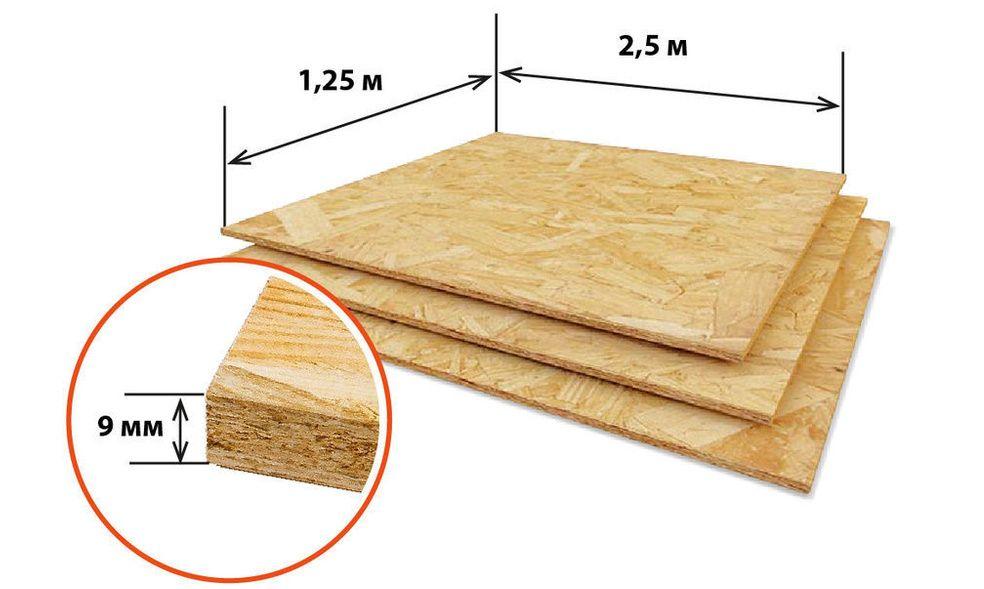толщина осп плиты на потолок