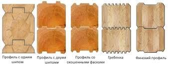Профилированный брус - для стен дома