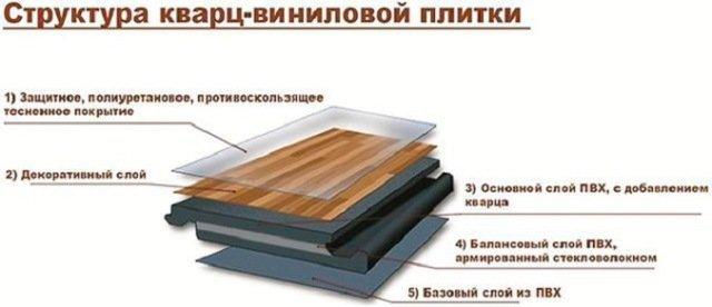 структура мягкой плитки
