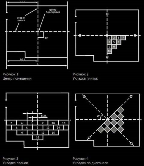 схема укладки кварциниловой плитки