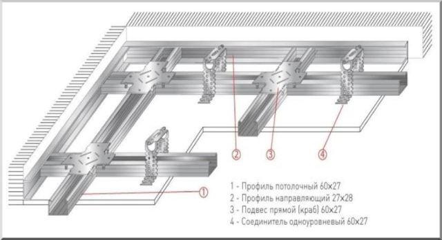 металлический каркас для гкл на потолке