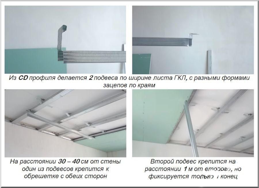 Монтаж гкл к потолку с помощью профилей