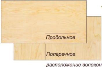 расположение волокон в листе фанеры